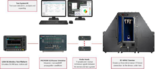 <font color='red'>是德</font>全新测试套件助力 MIMO 技术提高数据吞吐量