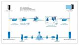 英特尔:TSN与5G,赋能<font color='red'>工业物联网</font>