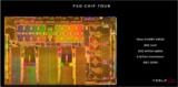 为下一代汽车打造ASIC的嵌入式eFPGA