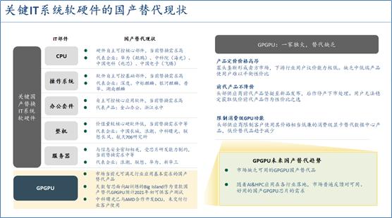 中国芯片产业的空白地带—GPGPU