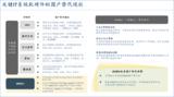 <font color='red'>中国</font>芯片产业的空白地带—GPGPU