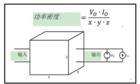 科普文章—关于功率密度你所不知道的事情