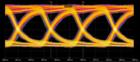 Rambus的HBM2E性能實現4.0 Gbps,為AI/ML提速