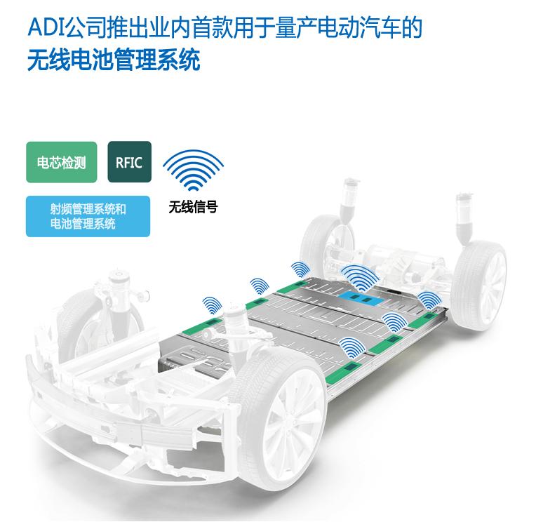ADI全新无线电池管理系统提高设计灵活性和可制造性
