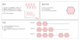 揭开<font color='red'>医疗</font>警报设计的神秘面纱:IEC60601-1-8标准要求