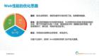 疫情新常態下的中國出海教育行業如何優化Web性能
