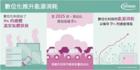 英飞凌 CoolSiC技术助力光宝科技交换式电源供应器效率倍增