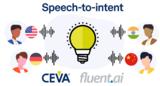 CEVA联手Fluent.ai,提供智能边缘超<font color='red'>低功耗</font>语音理解解决方案