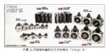 <font color='red'>日本</font><font color='red'>电</font><font color='red'>产</font>三协扩大在中国S-FLAGⅡ的销量