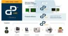 Deca联手ADTEC Engineering,强化chiplet集成工艺