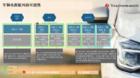 技术文章—汽车电气化如何发展电压电源板网