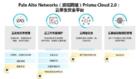 云基础设施保护者:派拓网络云原生安全平台Prisma Cloud 2.0