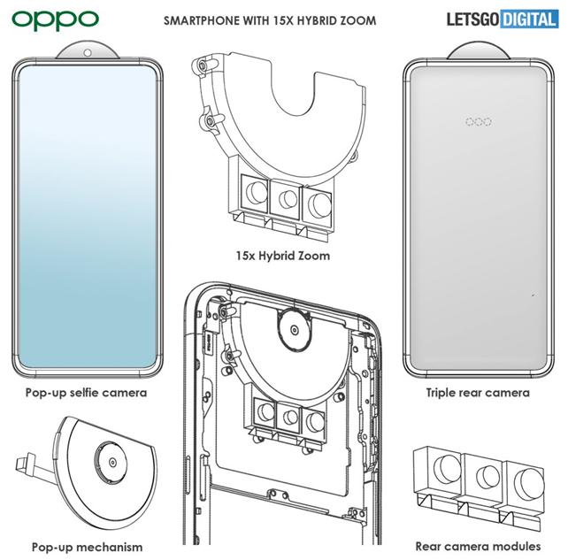 OPPO智能手机专利揭秘:15倍变焦的摄像头如何做到
