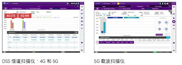 VIAVI OneAdvisor-800强化功能,简化5G和4G部署和维护