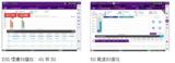 VIAVI <font color='red'>OneAdvisor</font>-800强化功能,简化5G和4G部署和维护