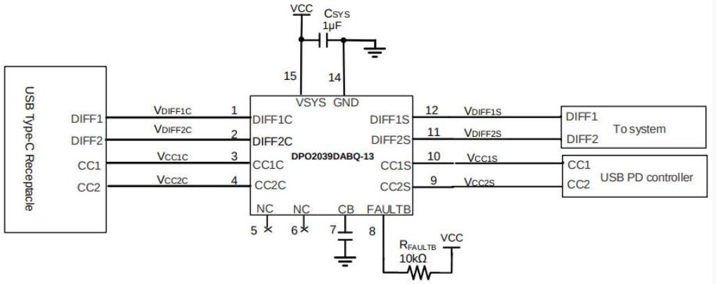 Diodes推出四通道车用USB C保护芯片