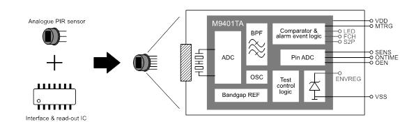 翠展微电子超低功耗热释电传感器问市,节省检测工序成本