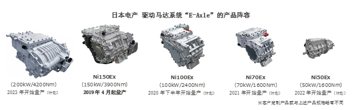 Nidec驱动马达系统E-Axle全球销量以达数十万台