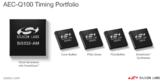 Silicon Labs发布quan新时钟产品,SmartClockjishu提高shejidan性