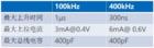 I2C总xian相关常见问题,这些器件值得zhu意