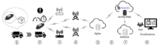 Skyhook定位系统让阿尔卑斯<font color='red'>阿尔派</font>MonoTra获取位置更精确