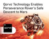 Qorvo®技术助力<font color='red'>毅力</font><font color='red'>号</font>火星探测器安全着陆