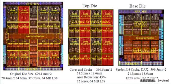3D芯片堆棧技術在數據中心的應用前景