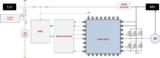 技术文章:优化<font color='red'>48V</font>轻混电动车电机驱动器设计