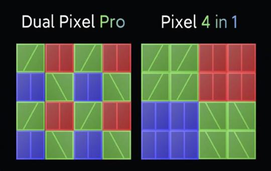 小米告訴你什么是全像素全向8核對焦