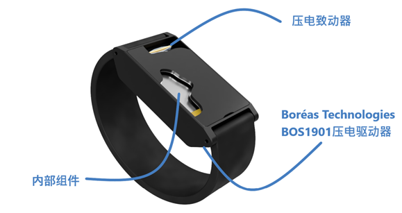 Boréas压电触感马达HD触觉反馈技术应用到运动手环和智能手表