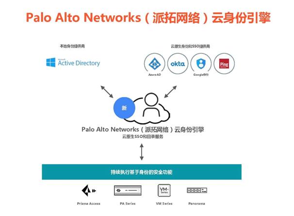 Palo Alto Networks(派拓网络)推出全面零信任网络安全