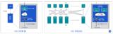 <font color='red'>Rambus</font>发布CXL™内存互连计划,引领数据中心架构进入新时代