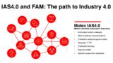 <font color='red'>Molex</font>莫仕开拓工业自动化解决方案和新的弹性自动化模块
