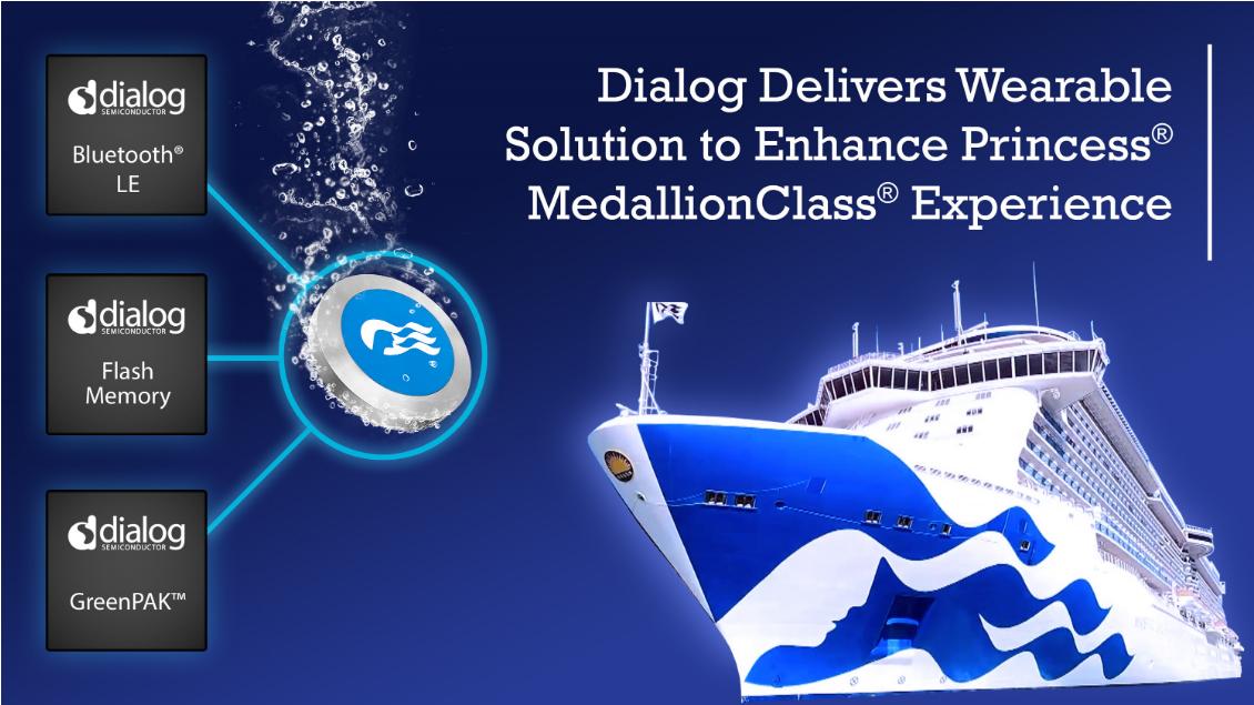 Dialog为嘉年华邮轮集团可穿戴设备提供WiRa™的芯片解决方案