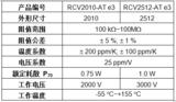 <font color='red'>Vishay</font>推出车用高压厚膜片式电阻可节省电路板空间降低成本